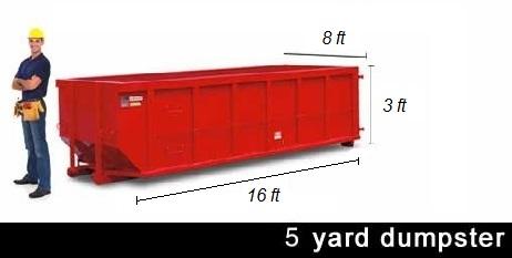 5-yard