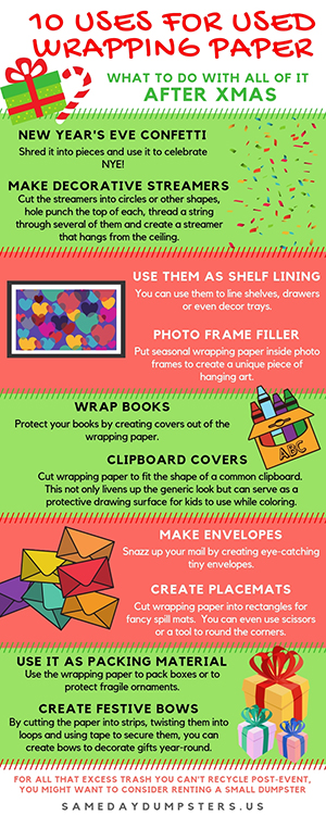 Recycle Your Holiday Paper