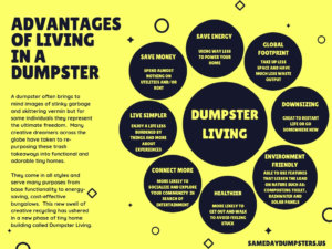 Living In A Dumpster