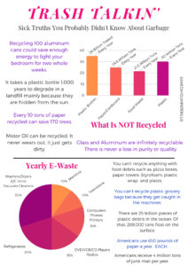 Sick Truths Your Probably Didn't Know About Your Garbage