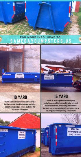 Dumpster Rental Size Breakdown