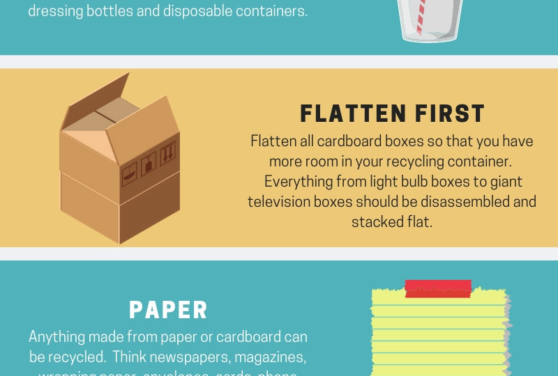 Ways To Recycle In Your Home
