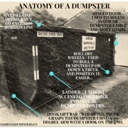 Inside a Dumpster