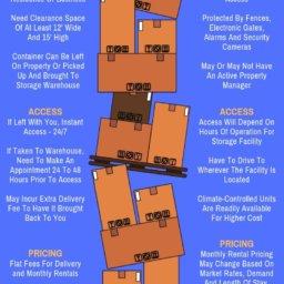 Storage Rental Solutions