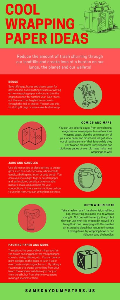Same Day Dumpsters Christmas Ideas