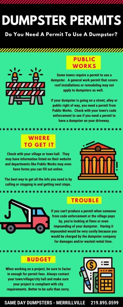 Dumpster Permits