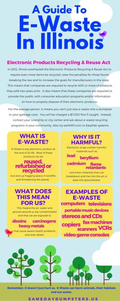 E-Waste In Illinois