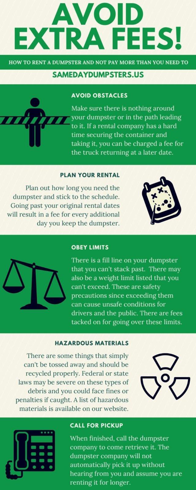 Avoid Extra Fees!