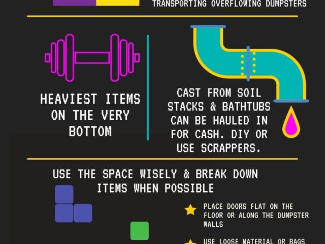 HOW TO PACK A DUMPSTER - samedaydumpsters.us