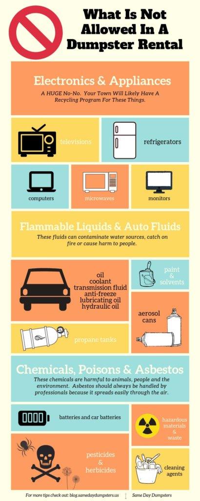 Hazardous-Dumpster-Infographic-410x1024